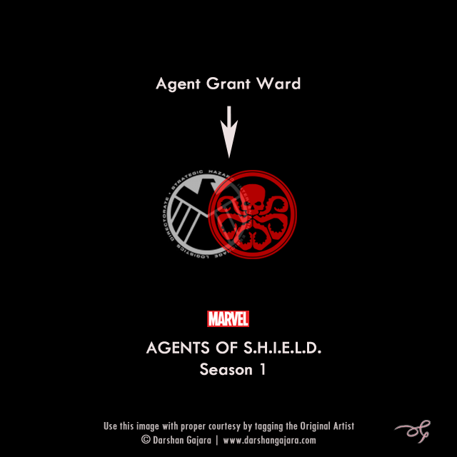 Agents of SHIELD Season 1 Poster 2