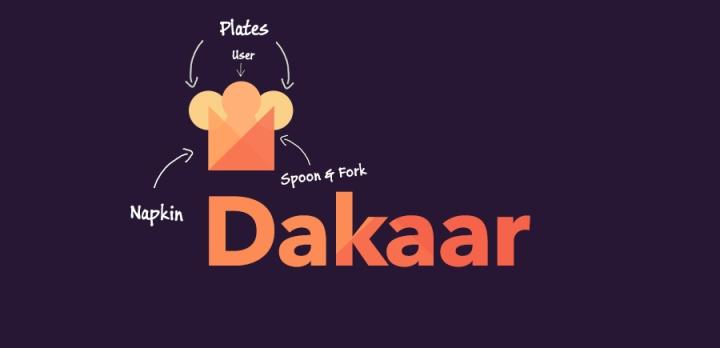 Dakaar Logo Explained