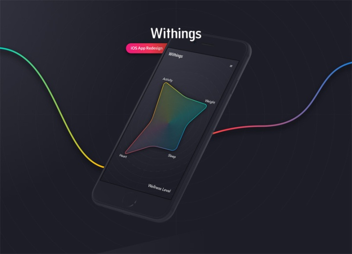 Withings Freebie