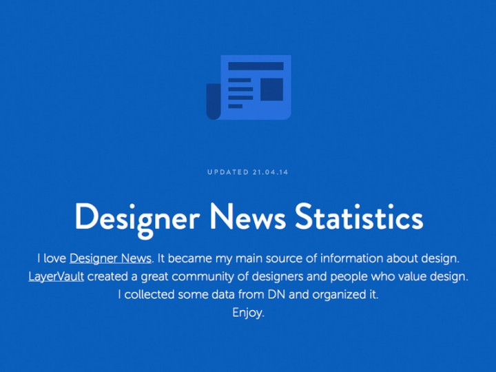 Designer News Statistics by Artiom Dashinsky